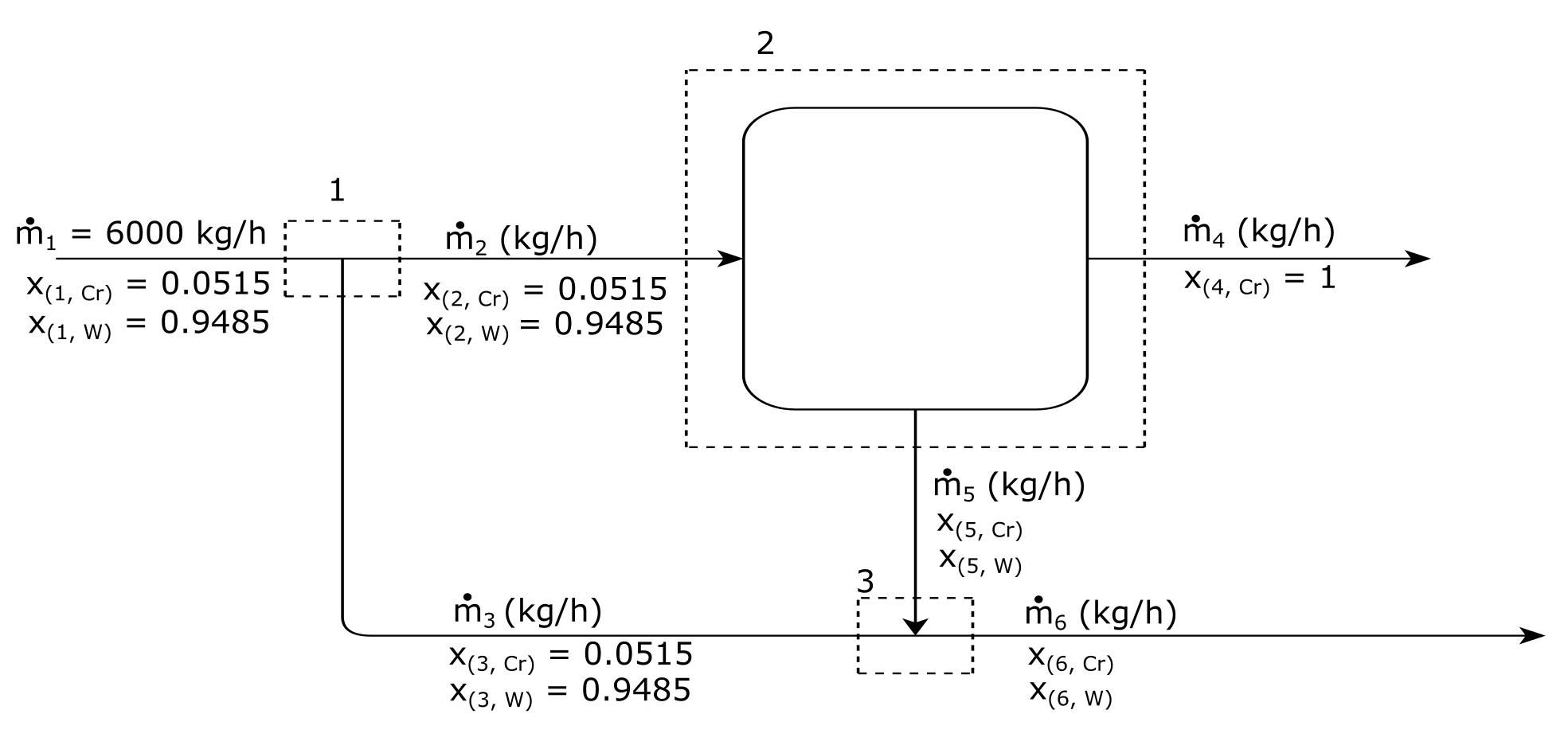 3 9 \u2013 practice problem 1 \u2014 project1 1 0 documentation